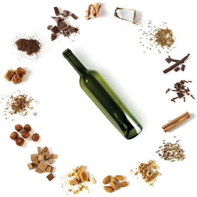 Arômes du vin. Classification des arômes du vin.