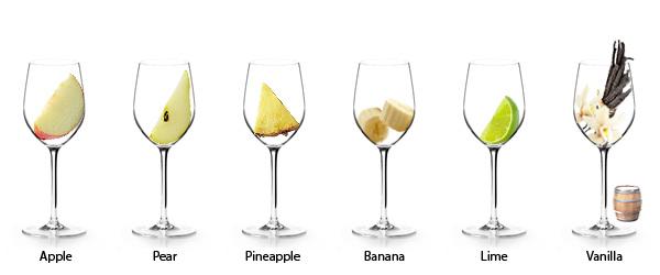 Classification des arômes du vin.Arômes tertiaires