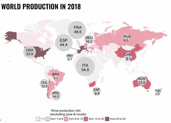 le plus gros producteur de vin au monde